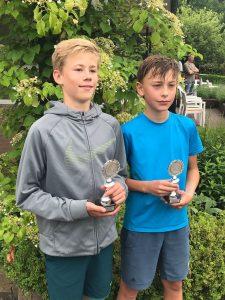 Tennis Regionsmeisterschaften